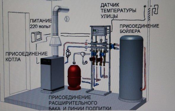 Shema-raboti-gazovogo
