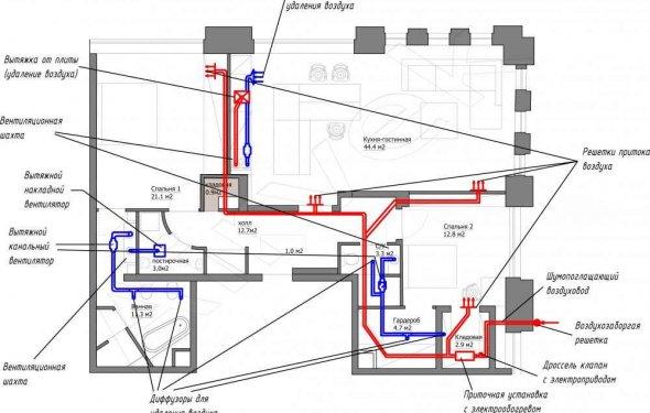 Вентиляция на кухне в частном